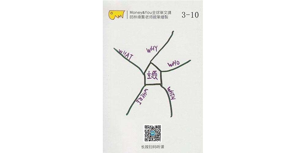 偉賢老師和您一起複習M&Y(3-10)