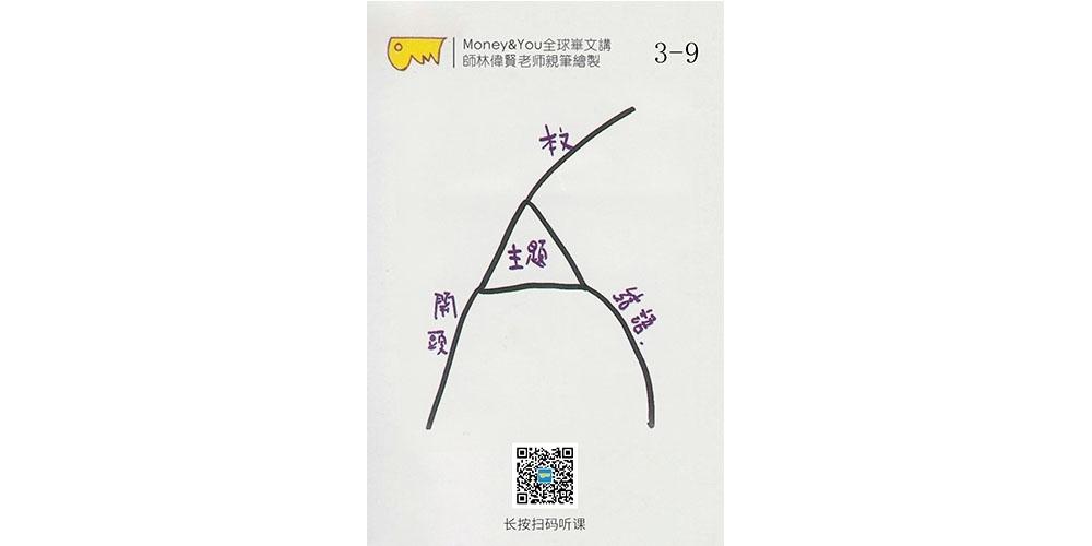 偉賢老師和您一起複習M&Y(3-9)