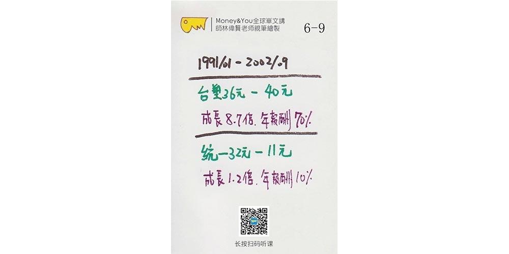 偉賢老師和您一起複習M&Y(6-9)