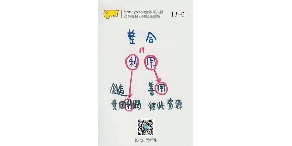 偉賢老師和您一起複習M&Y(13-6)